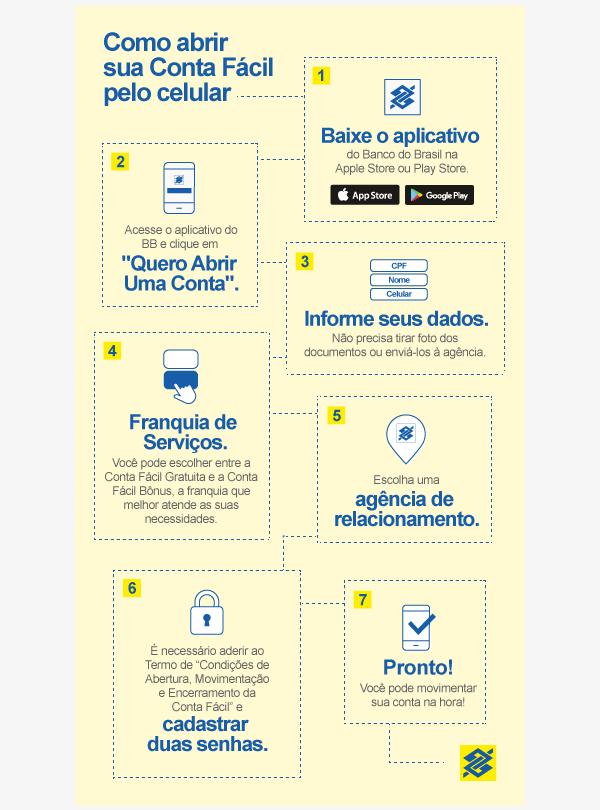 Conta Fácil Banco do Brasil