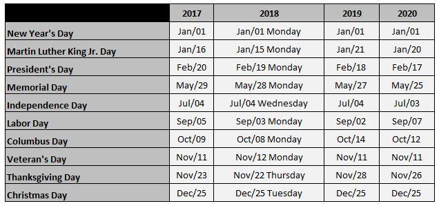 List Of Federal Holidays 2020.List Of Federal Holidays 2019 Lifehacked1st Com